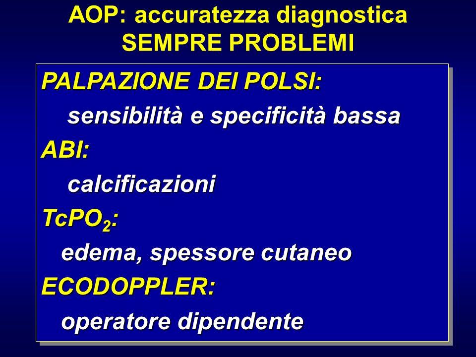 PALPAZIONE DEI POLSI: sensibilità e specificità bassa sensibilità e specificità bassaABI: calcificazioni calcificazioni TcPO 2 : edema, spessore cutan