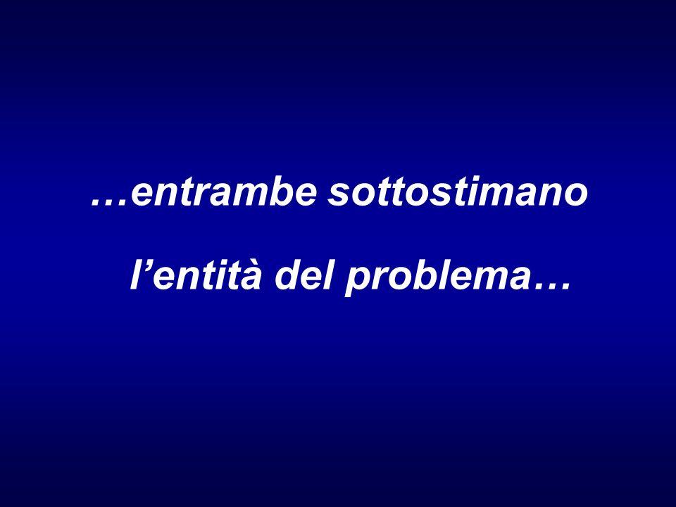 …entrambe sottostimano lentità del problema…