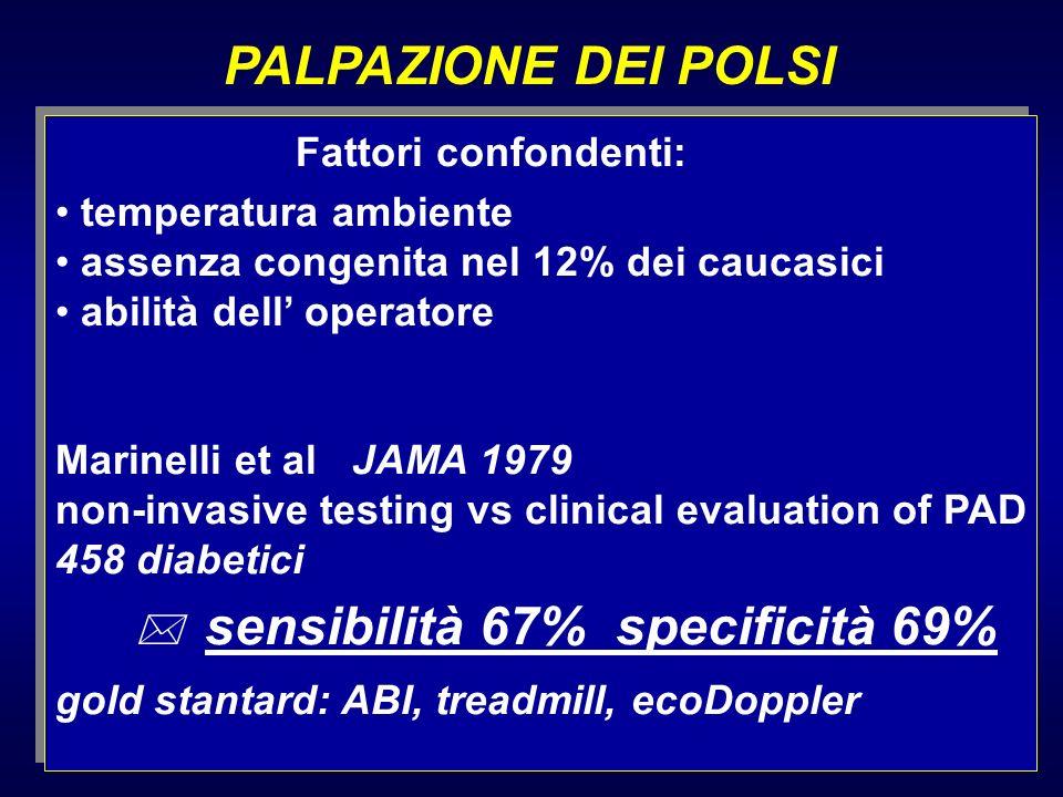 Fattori confondenti: temperatura ambiente assenza congenita nel 12% dei caucasici abilità dell operatore Marinelli et al JAMA 1979 non-invasive testin