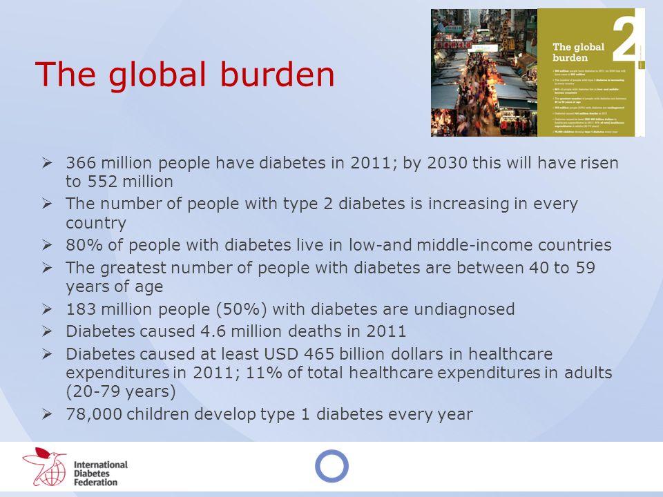 Gestione del Diabete nello Studio Odontoiatrico Appuntamento Preferire al mattino a digiuno o lontano, > 4 ore, ultimo pasto per i pazienti trattati con Insulina o Sulfaniluree, Glinidi.