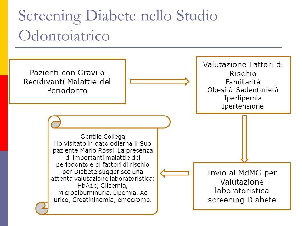 Screening Diabete nello Studio Odontoiatrico Pazienti con Gravi o Recidivanti Malattie del Periodonto Invio al MdMG per Valutazione laboratoristica sc