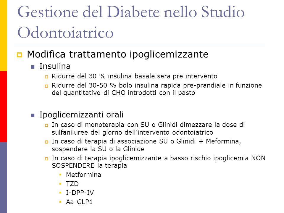 Modifica trattamento ipoglicemizzante Insulina Ridurre del 30 % insulina basale sera pre intervento Ridurre del 30-50 % bolo insulina rapida pre-prand