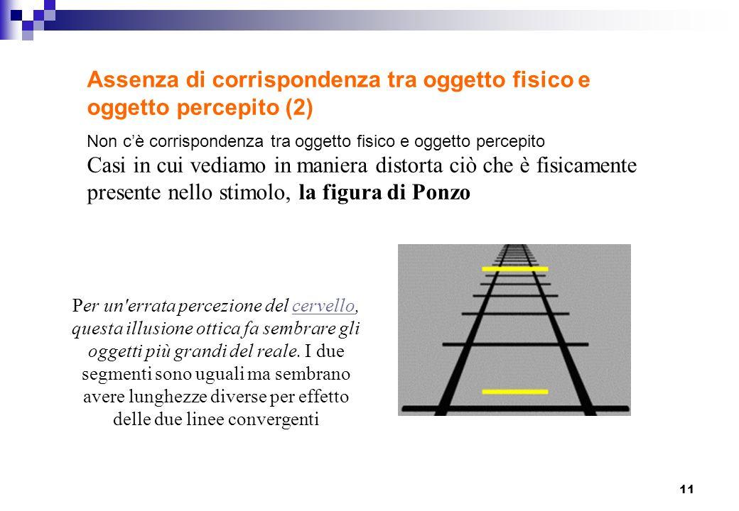 11 Assenza di corrispondenza tra oggetto fisico e oggetto percepito (2) Non cè corrispondenza tra oggetto fisico e oggetto percepito Casi in cui vedia