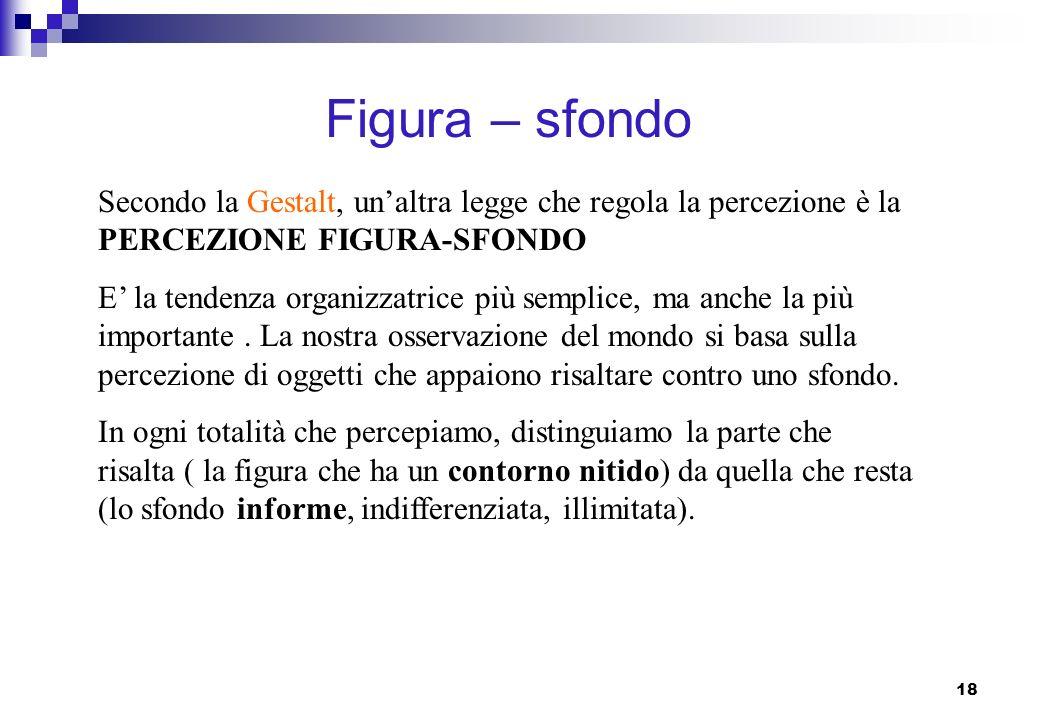 18 Figura – sfondo Secondo la Gestalt, unaltra legge che regola la percezione è la PERCEZIONE FIGURA-SFONDO E la tendenza organizzatrice più semplice,