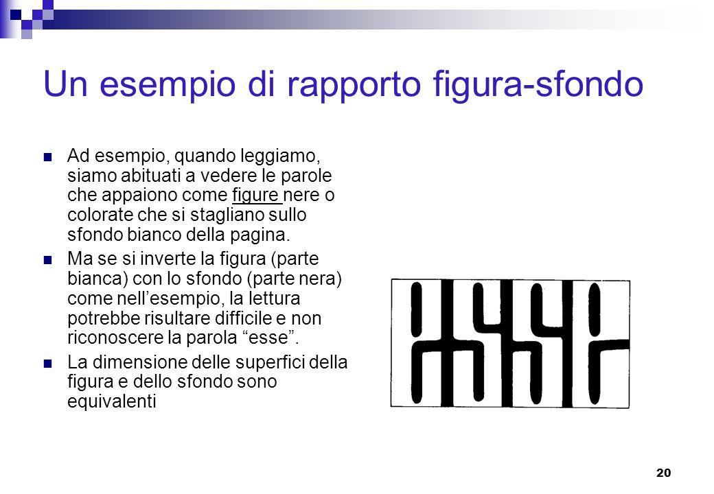 20 Un esempio di rapporto figura-sfondo Ad esempio, quando leggiamo, siamo abituati a vedere le parole che appaiono come figure nere o colorate che si