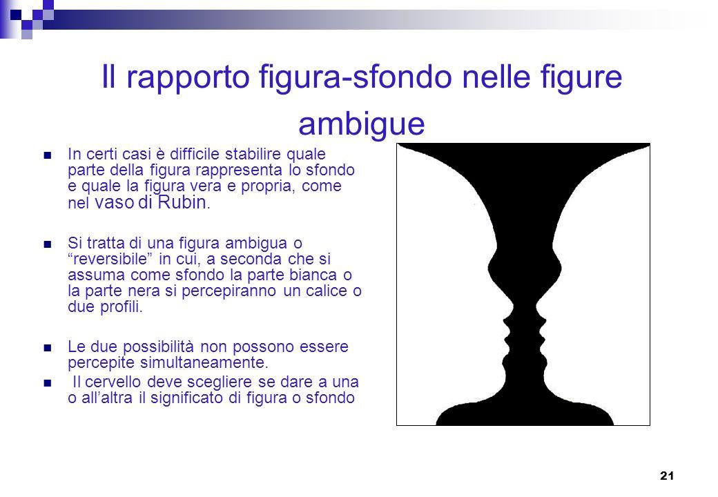 21 Il rapporto figura-sfondo nelle figure ambigue In certi casi è difficile stabilire quale parte della figura rappresenta lo sfondo e quale la figura