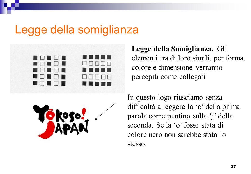 27 Legge della somiglianza Legge della Somiglianza. Gli elementi tra di loro simili, per forma, colore e dimensione verranno percepiti come collegati