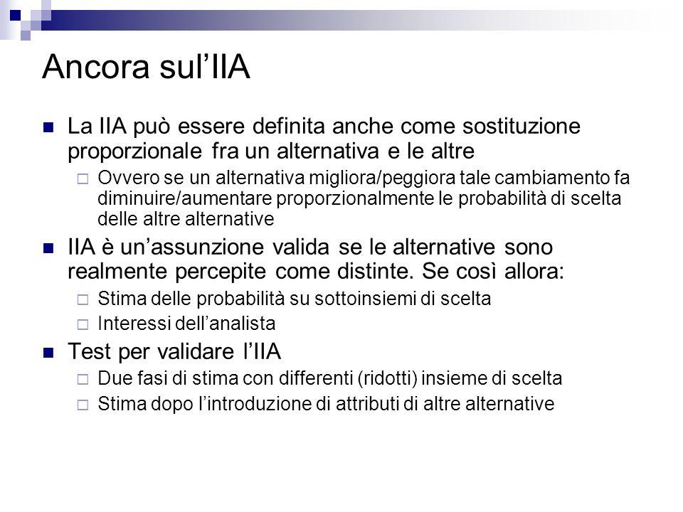 Ancora sulIIA La IIA può essere definita anche come sostituzione proporzionale fra un alternativa e le altre Ovvero se un alternativa migliora/peggior