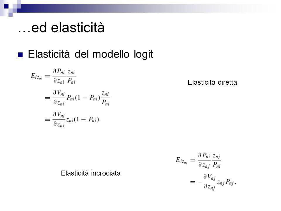 …ed elasticità Elasticità del modello logit Elasticità diretta Elasticità incrociata