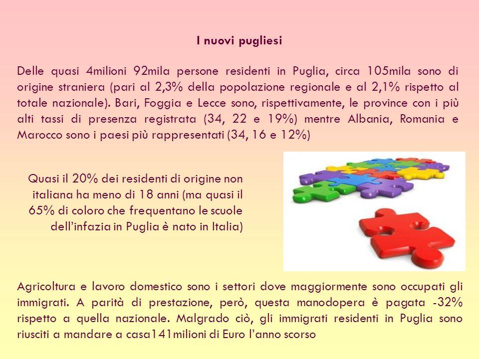 I nuovi pugliesi Delle quasi 4milioni 92mila persone residenti in Puglia, circa 105mila sono di origine straniera (pari al 2,3% della popolazione regionale e al 2,1% rispetto al totale nazionale).