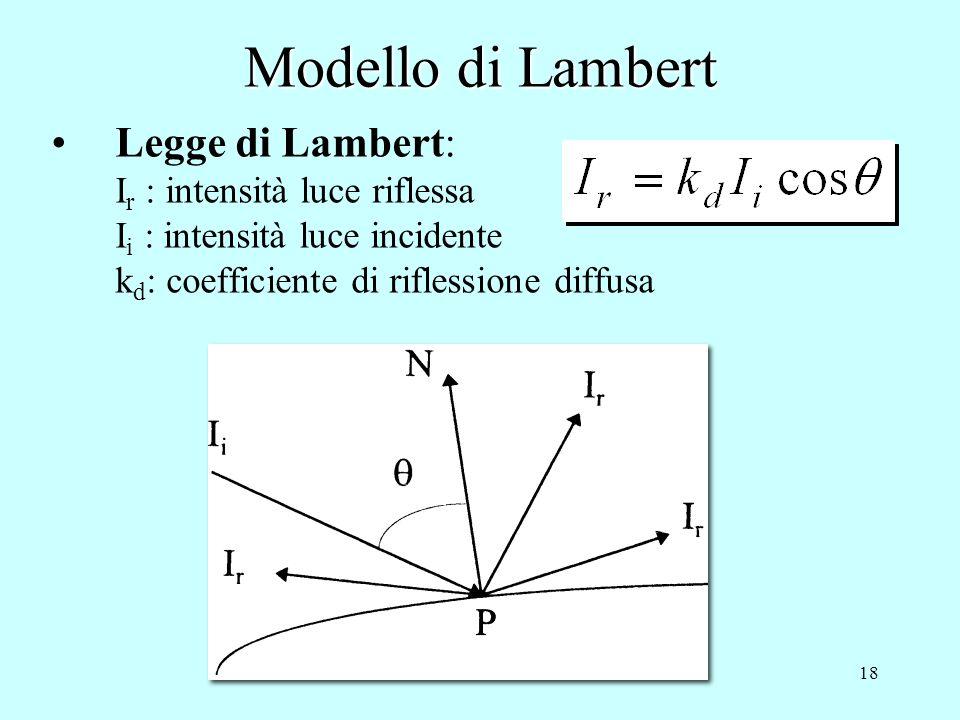 17 Riflessione di Lambert Una superficie viene detta diffusiva o lambertiana se rispetta la legge di Lambert (1760) Lambert J. H., Photometria, Sive d