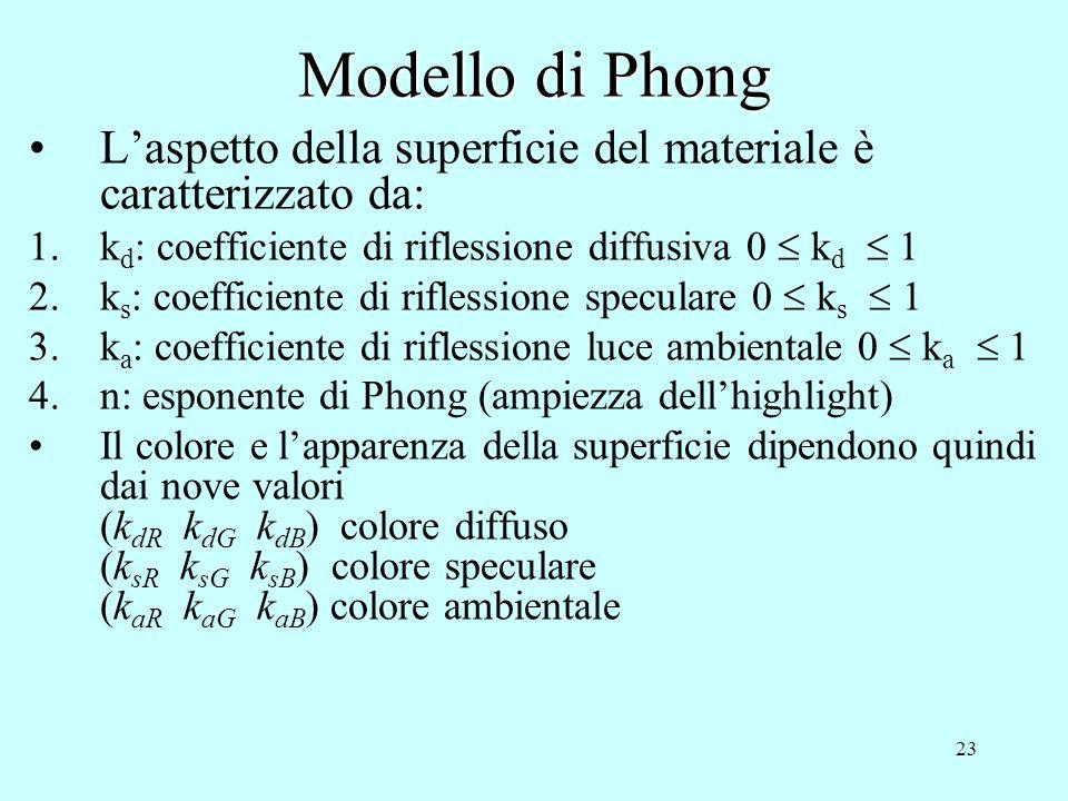 22 Modello di Phong riflessione lambertiana riflessione speculare imperf. luce ambientale