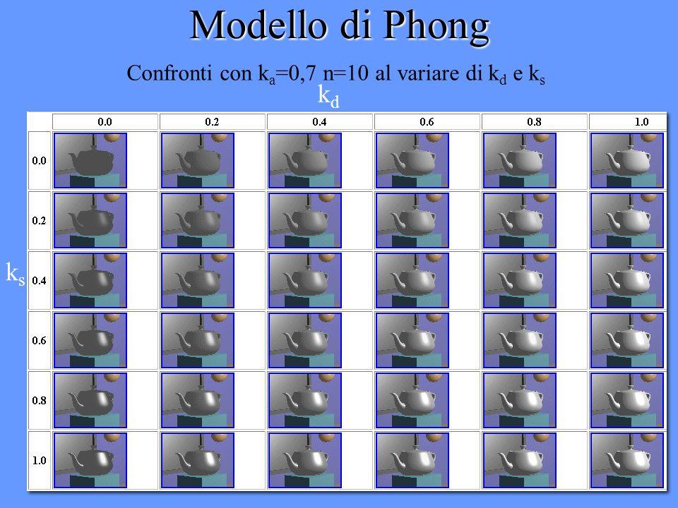 26 Modello di Phong La componente ambientale simula la luce che non proviene direttamente dalle sorgenti di illuminazione ma dagli altri oggetti della