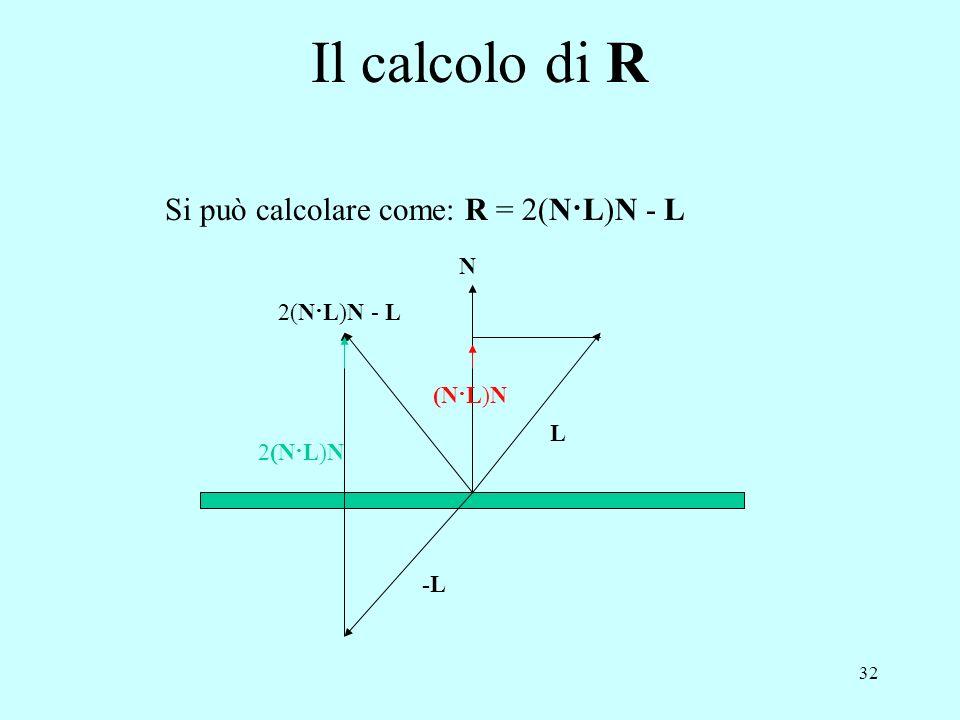 31 Modifica del modello di Phong: il modello di Blinn (1977) Anziché la direzione R si considera la bisettrice H tra L e V e il suo angolo che viene s