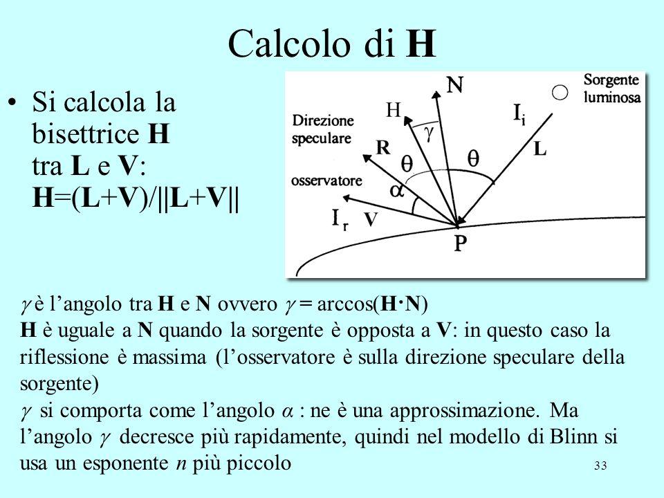 32 Il calcolo di R Si può calcolare come: R = 2(N·L)N - L N L -L 2(N·L)N 2(N·L)N - L (N·L)N