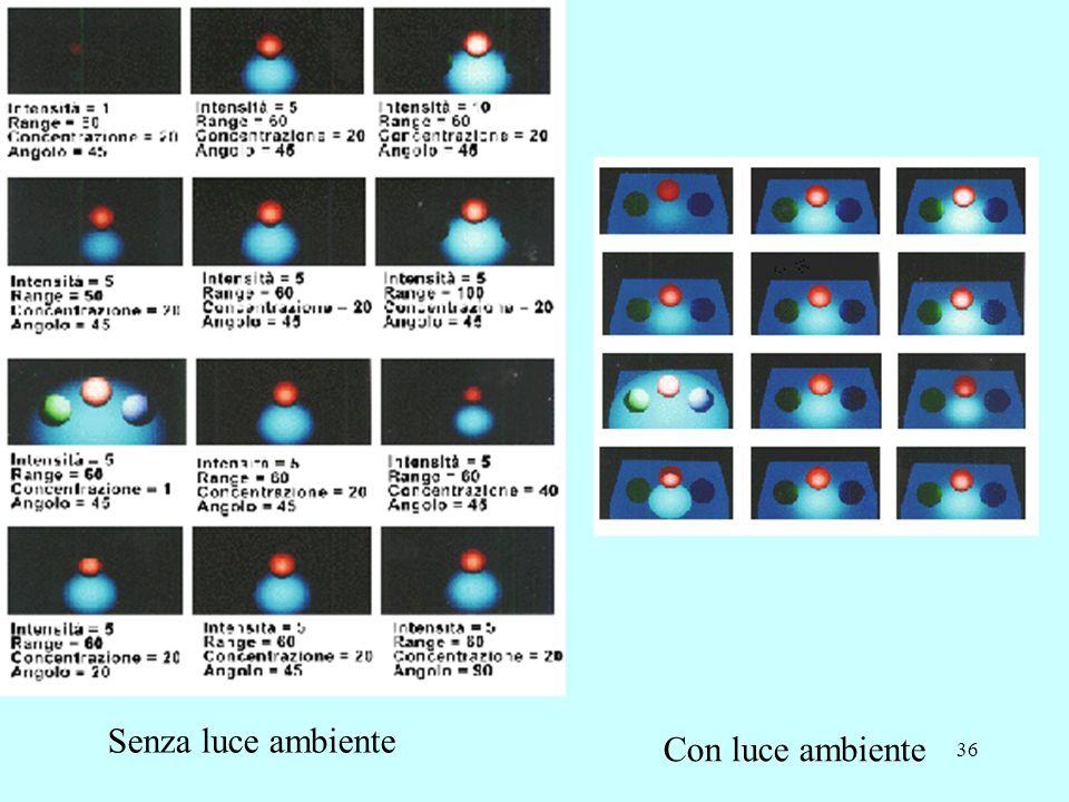 35 Sorgenti di luce spot: modello di Warn Si possono trattare sorgenti di luce non puntiformi (direzionali) e a distanza d (luci di Warn): con angolo