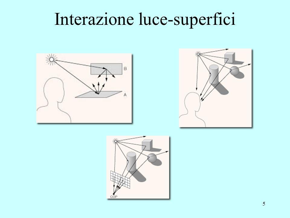 4 I modelli di illuminazione locale considerano: sorgenti di luce puntiforme allinfinito o a distanza finita illuminazione ambiente costante riflessio