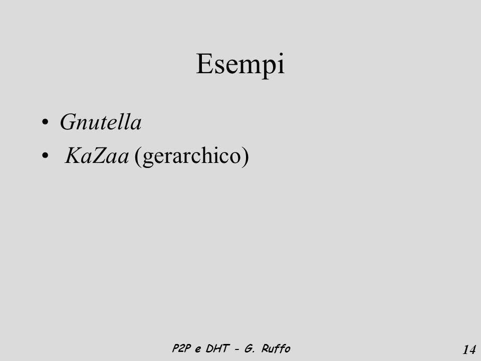 14 P2P e DHT - G. Ruffo Esempi Gnutella KaZaa (gerarchico)