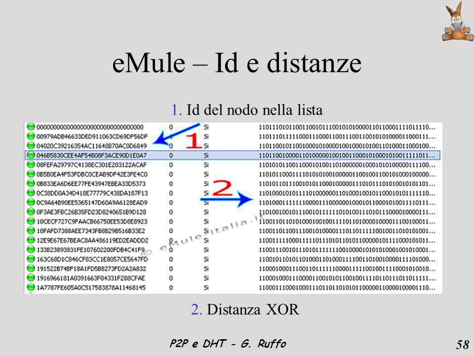 58 P2P e DHT - G. Ruffo eMule – Id e distanze 1. Id del nodo nella lista 2. Distanza XOR