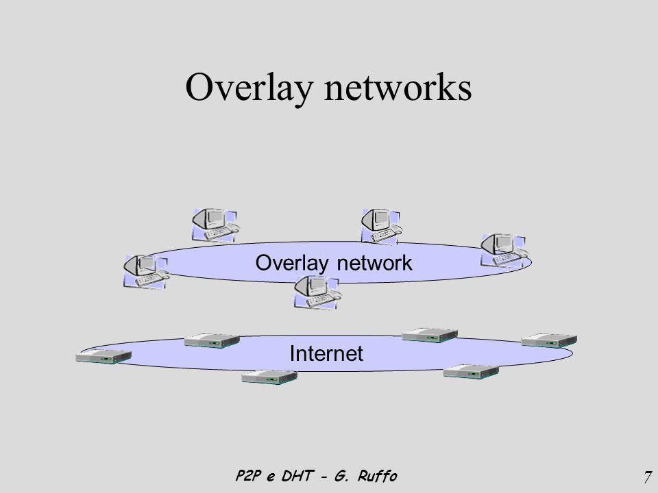 7 P2P e DHT - G. Ruffo Overlay networks Internet Overlay network