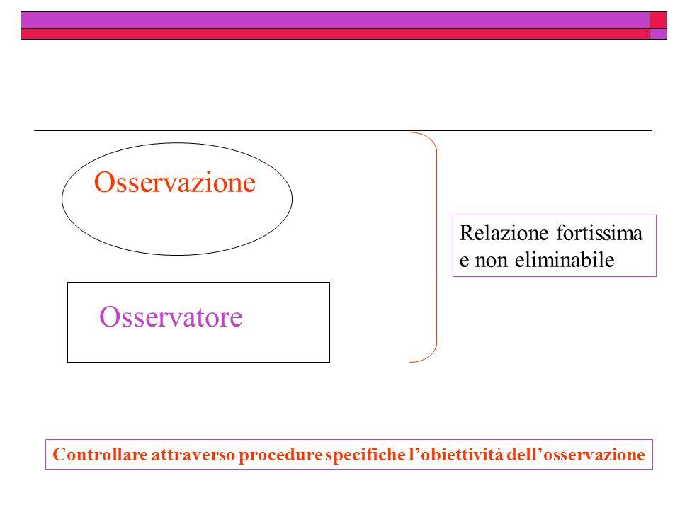 Osservazione Osservatore Relazione fortissima e non eliminabile Controllare attraverso procedure specifiche lobiettività dellosservazione