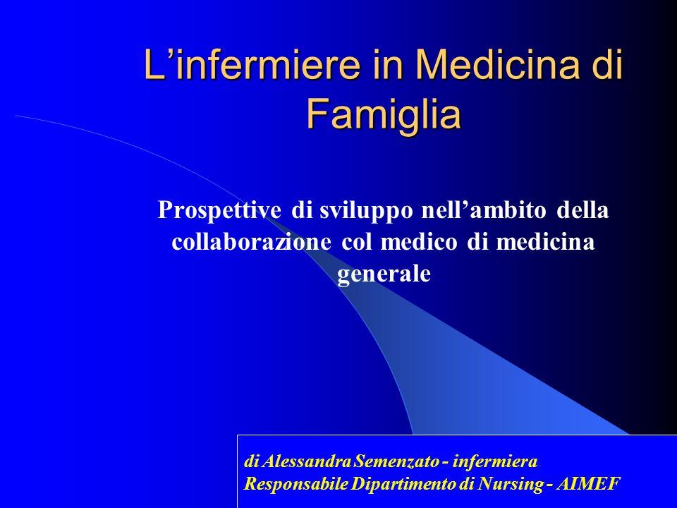 Linfermiere in Medicina di Famiglia Prospettive di sviluppo nellambito della collaborazione col medico di medicina generale di Alessandra Semenzato -