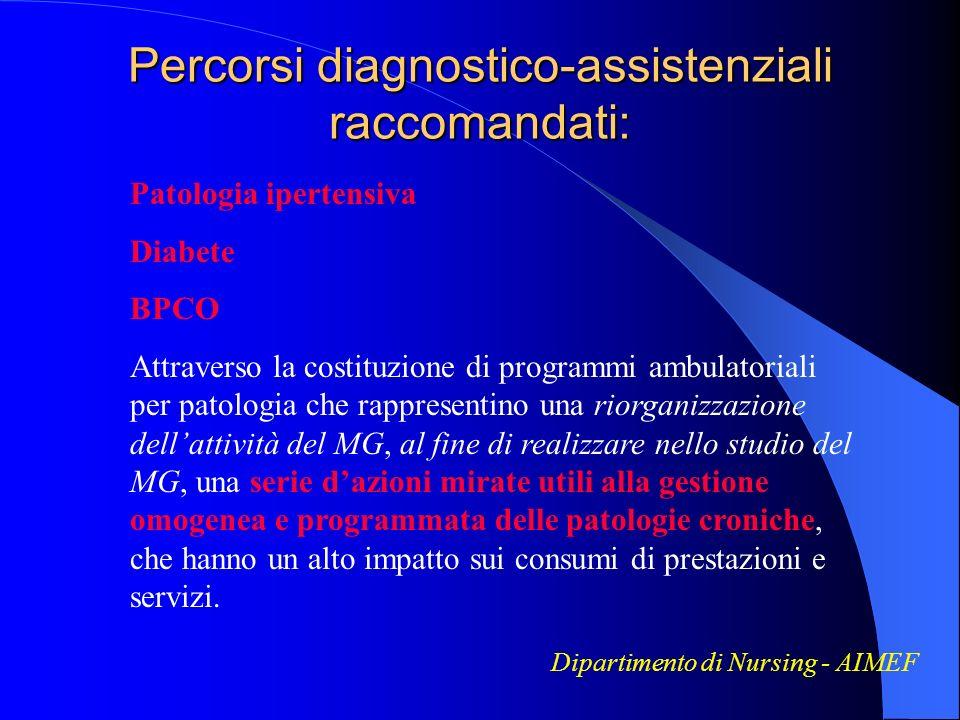 Percorsi diagnostico-assistenziali raccomandati: Patologia ipertensiva Diabete BPCO Attraverso la costituzione di programmi ambulatoriali per patologi