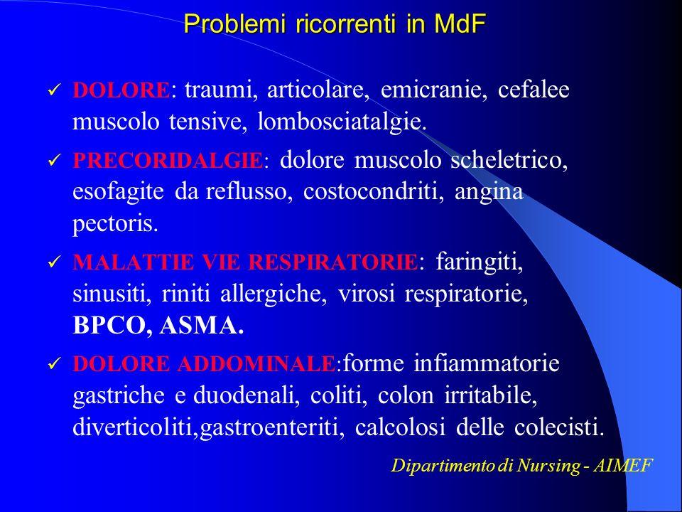 Problemi ricorrenti in MdF DOLORE : traumi, articolare, emicranie, cefalee muscolo tensive, lombosciatalgie. PRECORIDALGIE: dolore muscolo scheletrico