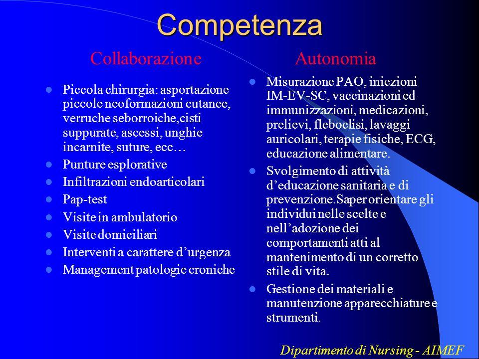 Competenza Piccola chirurgia: asportazione piccole neoformazioni cutanee, verruche seborroiche,cisti suppurate, ascessi, unghie incarnite, suture, ecc