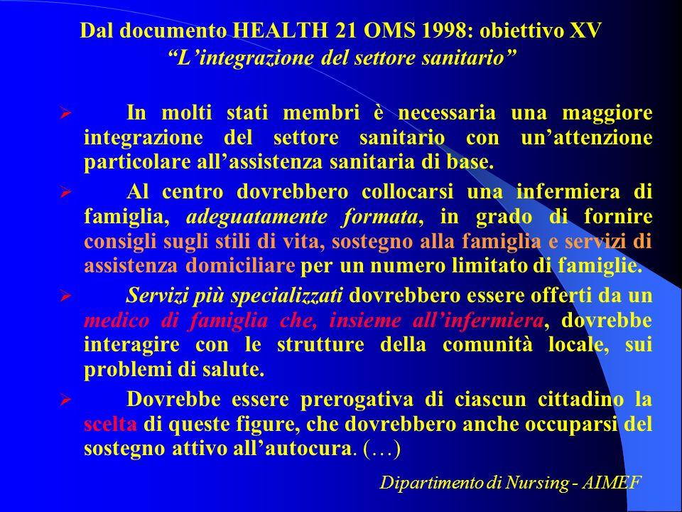 Dal documento HEALTH 21 OMS 1998: obiettivo XV Lintegrazione del settore sanitario In molti stati membri è necessaria una maggiore integrazione del se