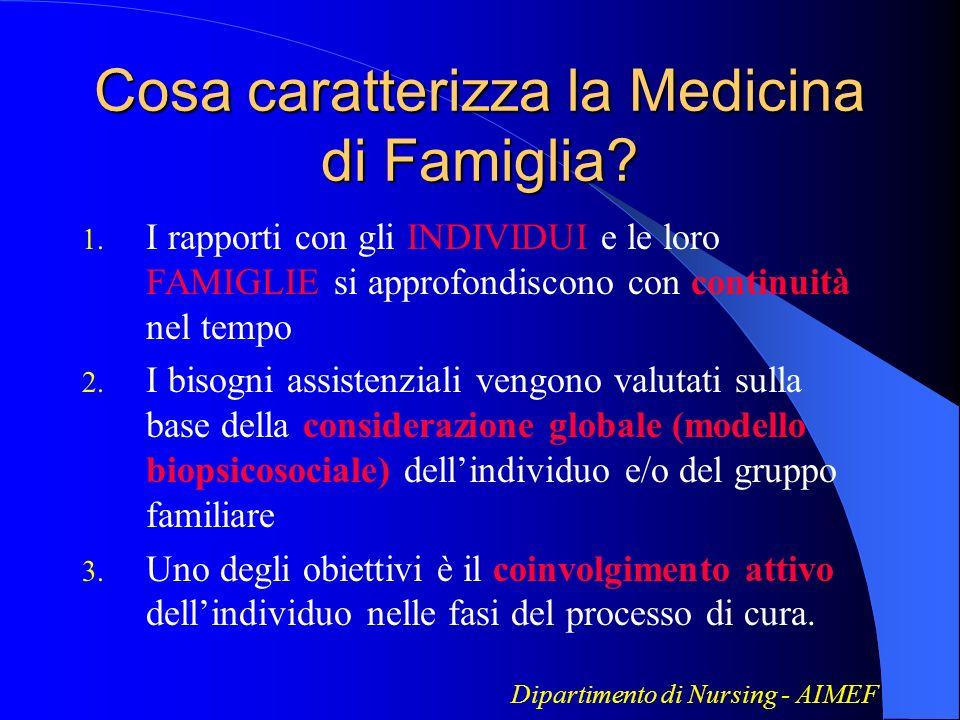 Cosa caratterizza la Medicina di Famiglia? 1. I rapporti con gli INDIVIDUI e le loro FAMIGLIE si approfondiscono con continuità nel tempo 2. I bisogni