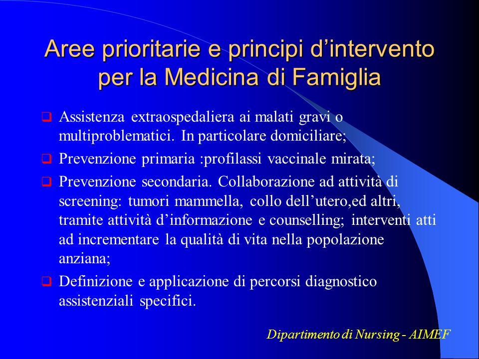 Aree prioritarie e principi dintervento per la Medicina di Famiglia Assistenza extraospedaliera ai malati gravi o multiproblematici. In particolare do