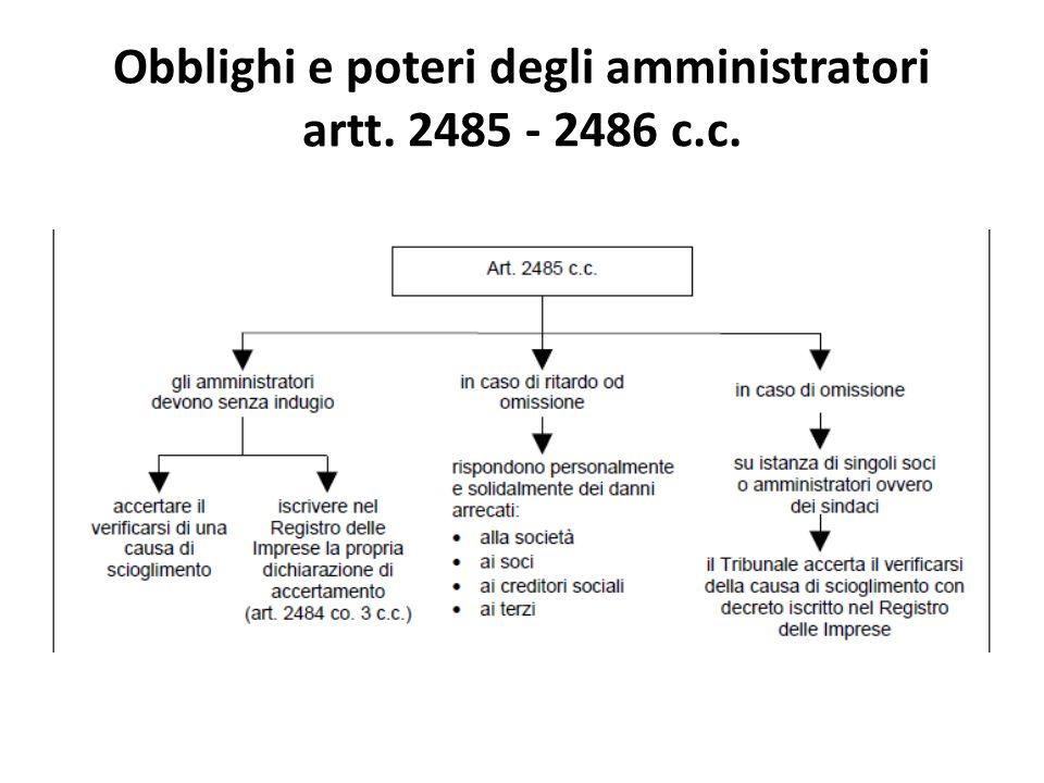 Iter liquidatorio art. 2487 c.c.