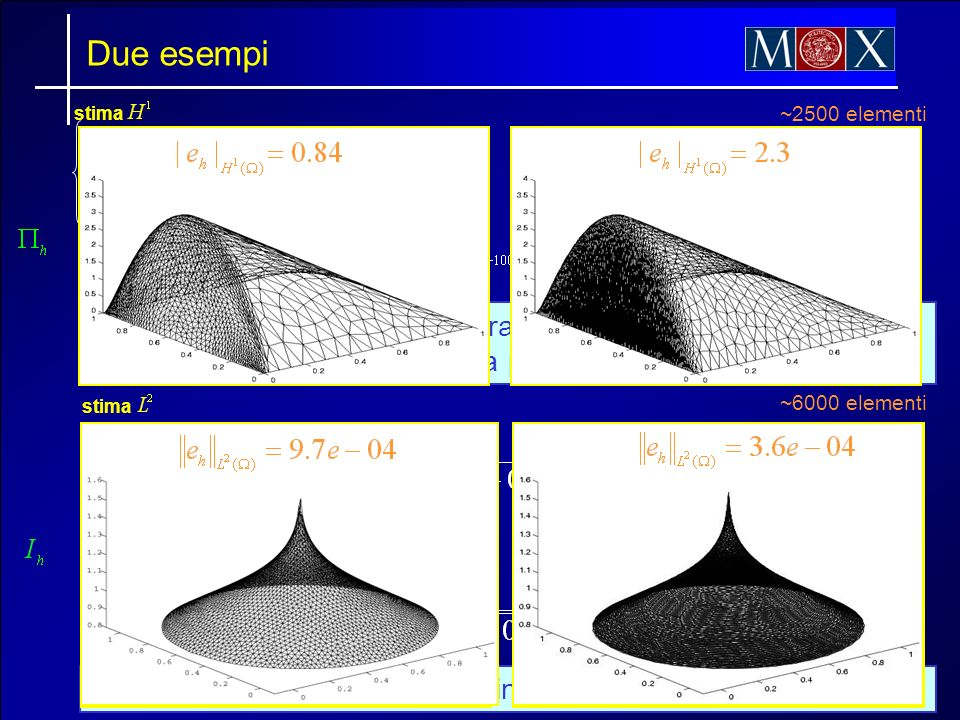 Due esempi La soluzione mostra uno strato limite lungo con una pendenza pari a 100. t.c. ~2500 elementi stima t.c. La soluzione mostra una singolarità