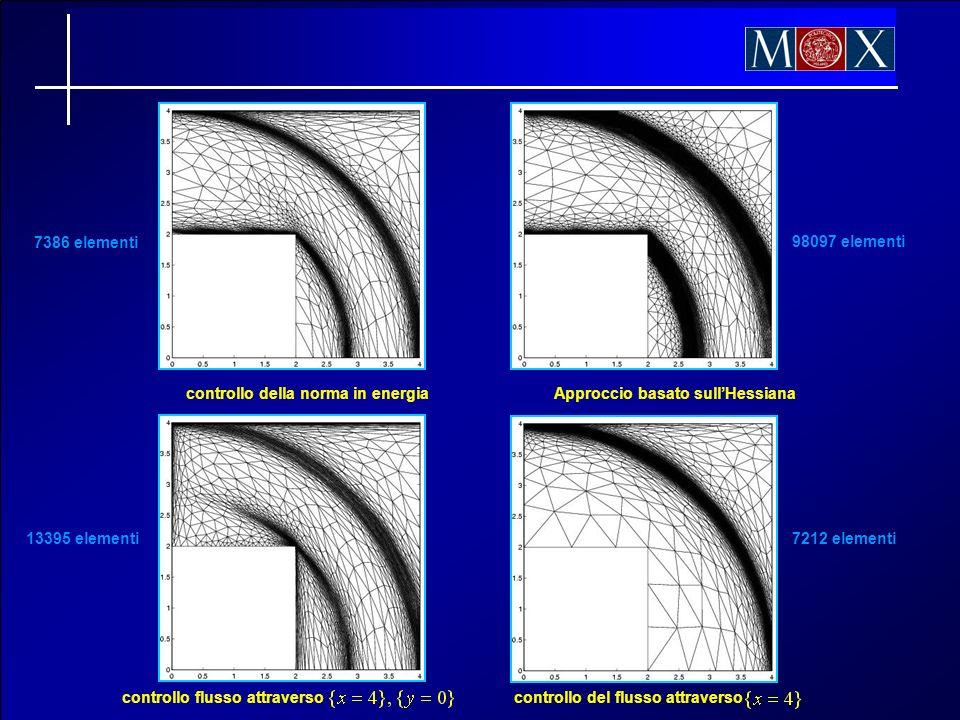 Altri test case controllo della vorticità caso test della cavità NACA 0012 controllo della norma in energia slat-wing-flap controllo della vorticità Finite Element Method- shaped channel controllo della vorticità