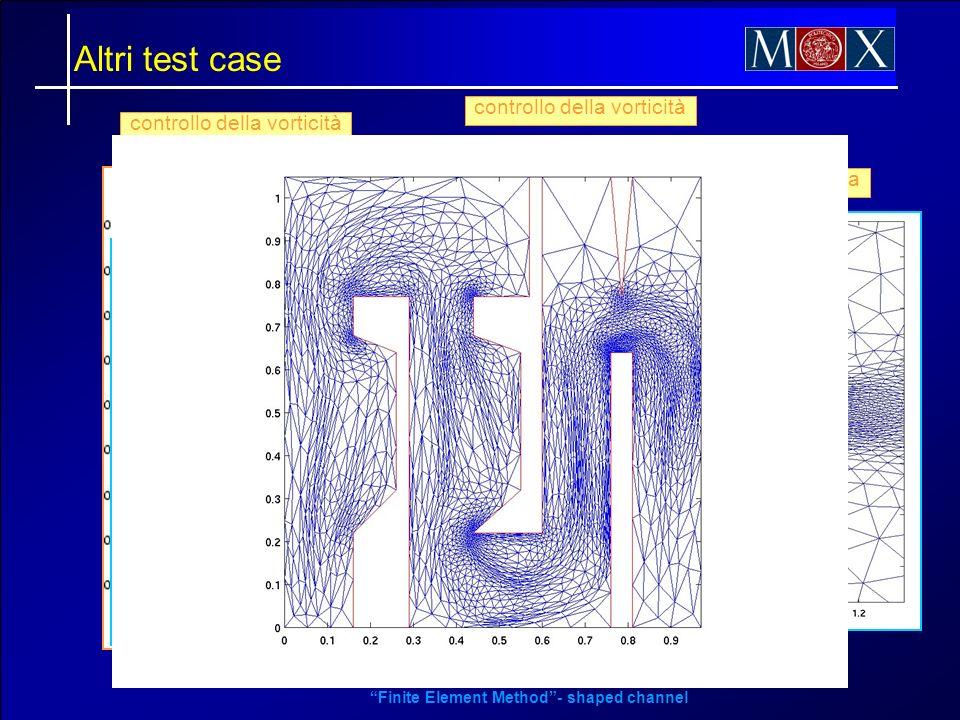 Altri test case controllo della vorticità caso test della cavità NACA 0012 controllo della norma in energia slat-wing-flap controllo della vorticità F