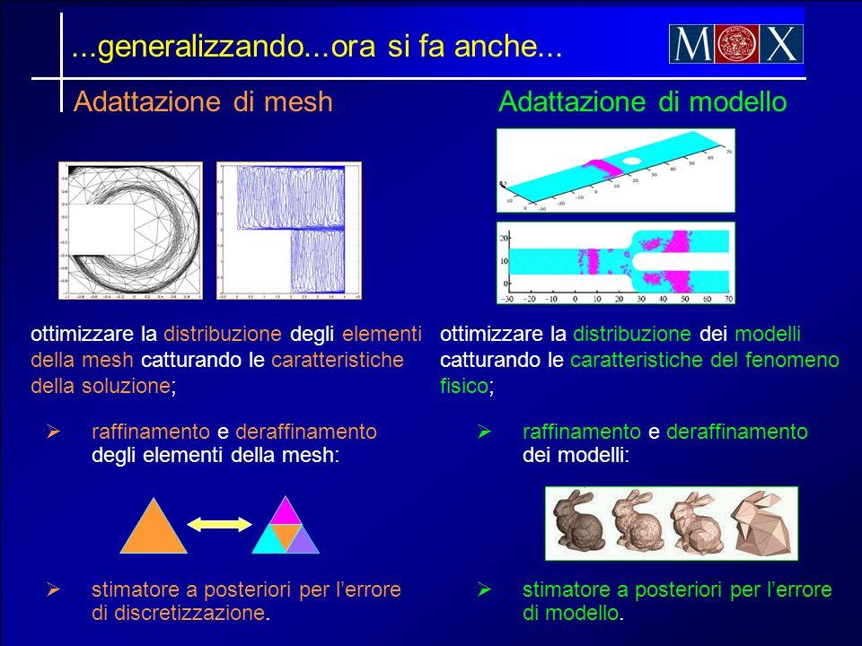 ...generalizzando...ora si fa anche... Adattazione di meshAdattazione di modello ottimizzare la distribuzione degli elementi della mesh catturando le