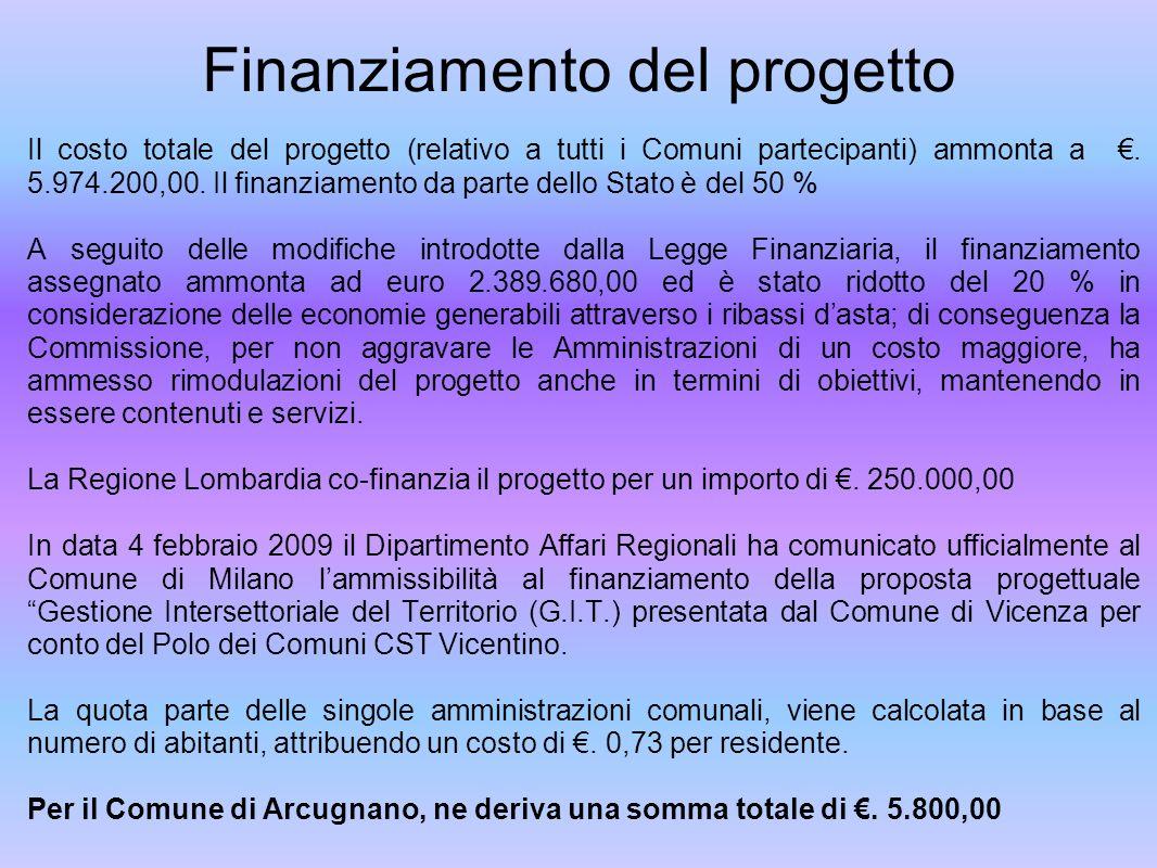 Finanziamento del progetto Il costo totale del progetto (relativo a tutti i Comuni partecipanti) ammonta a.