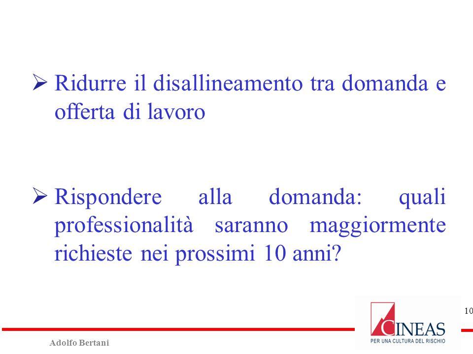 Adolfo Bertani 10 Ridurre il disallineamento tra domanda e offerta di lavoro Rispondere alla domanda: quali professionalità saranno maggiormente richieste nei prossimi 10 anni?