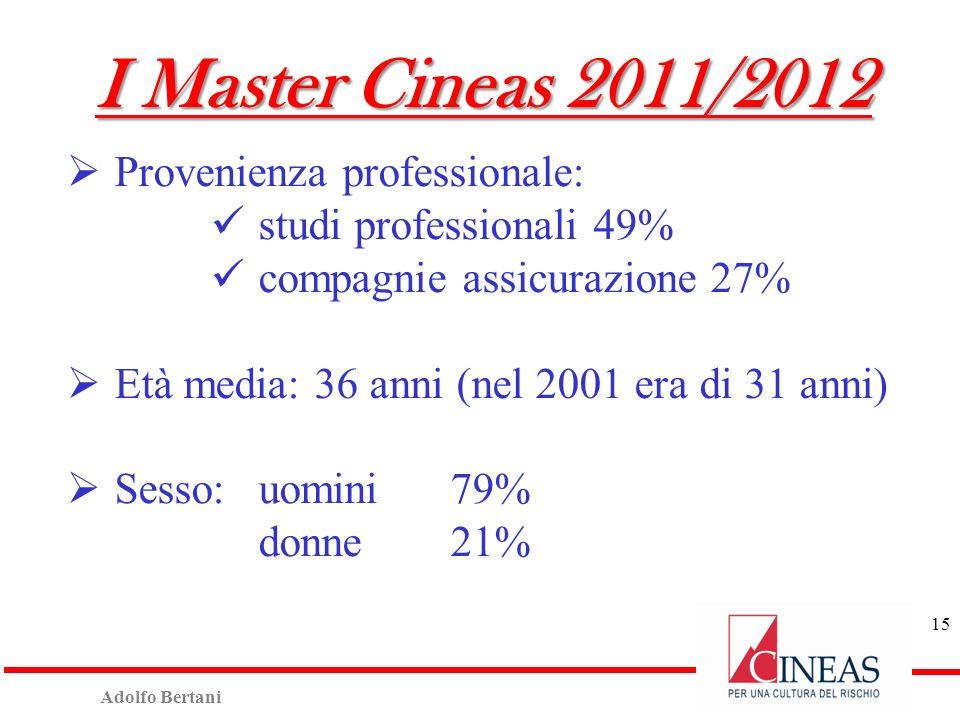 Adolfo Bertani 15 I Master Cineas 2011/2012 Provenienza professionale: studi professionali 49% compagnie assicurazione 27% Età media: 36 anni (nel 2001 era di 31 anni) Sesso:uomini79% donne21%