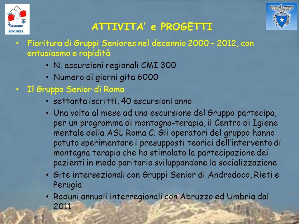 ATTIVITA e PROGETTI Fioritura di Gruppi Seniores nel decennio 2000 – 2012, con entusiasmo e rapidità N. escursioni regionali CMI 300 Numero di giorni