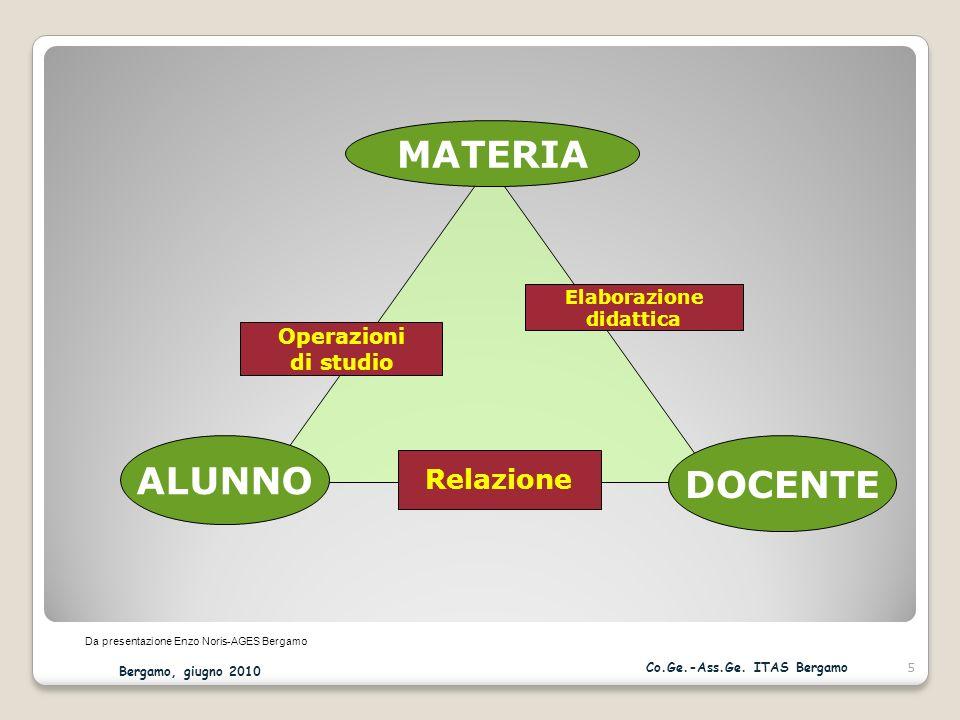 MATERIA DOCENTE ALUNNO Elaborazione didattica Operazioni di studio Relazione Da presentazione Enzo Noris-AGES Bergamo Bergamo, giugno 2010 5 Co.Ge.-Ass.Ge.