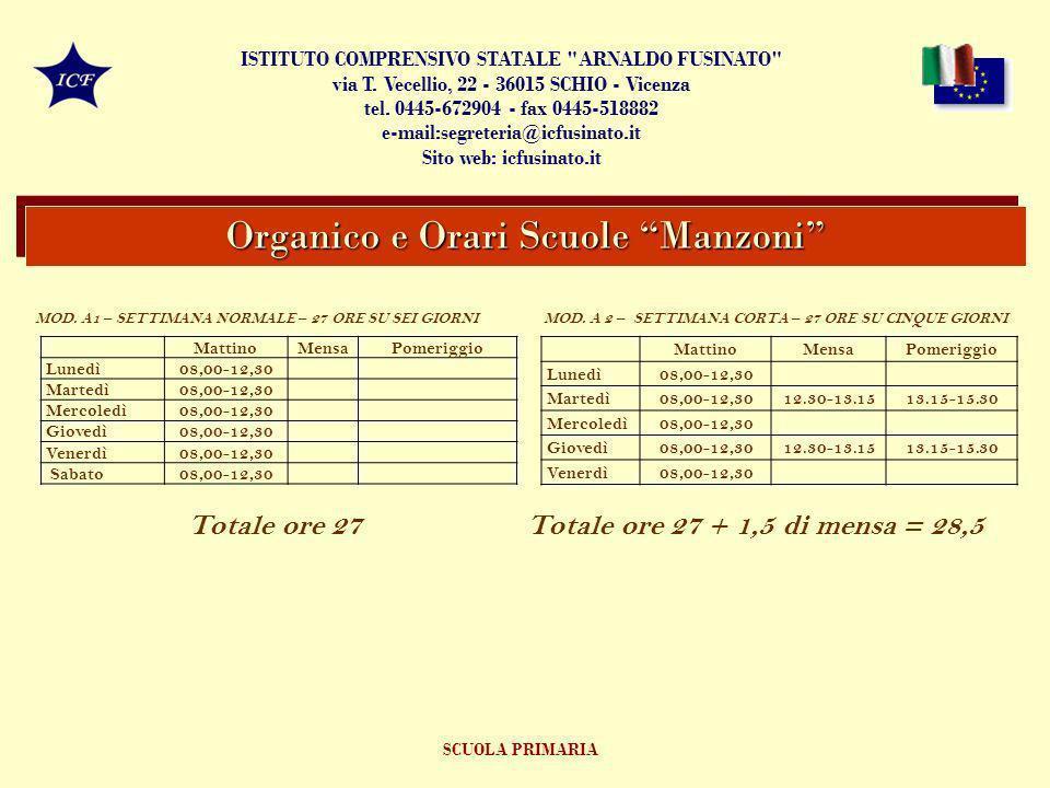 Organico e Orari Scuole Manzoni SCUOLA PRIMARIA ISTITUTO COMPRENSIVO STATALE ARNALDO FUSINATO via T.
