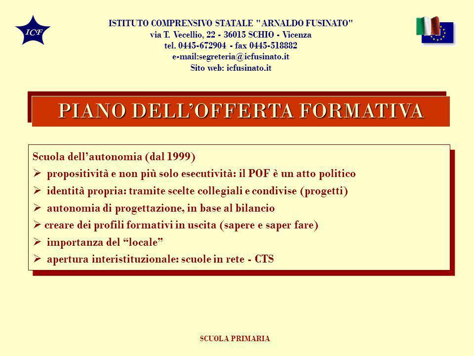 GLID (GRUPPO INTEGRAZIONE DISABILI) CONTINUITA E ORIENTAMENTO INFORMATIZZAZIONE ITALIANO LINGUA 2 PREVENZIONE DEL DISAGIO EDUCAZIONE ALLA SALUTE E ALLAMBIENTE SOLIDARIETA ED INTERCULTURA QUALITA DELLA SCUOLA GLID (GRUPPO INTEGRAZIONE DISABILI) CONTINUITA E ORIENTAMENTO INFORMATIZZAZIONE ITALIANO LINGUA 2 PREVENZIONE DEL DISAGIO EDUCAZIONE ALLA SALUTE E ALLAMBIENTE SOLIDARIETA ED INTERCULTURA QUALITA DELLA SCUOLA GRANDI AREE PROGETTUALI SCUOLA PRIMARIA ISTITUTO COMPRENSIVO STATALE ARNALDO FUSINATO via T.