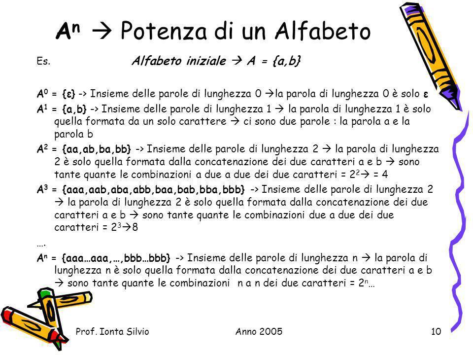 Prof.Ionta SilvioAnno 200510 A n Potenza di un Alfabeto Es.