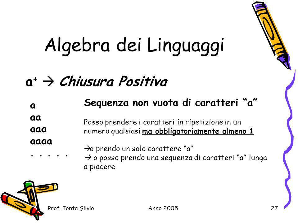 Prof.Ionta SilvioAnno 200527 Algebra dei Linguaggi a + Chiusura Positiva a aa aaa aaaa.....