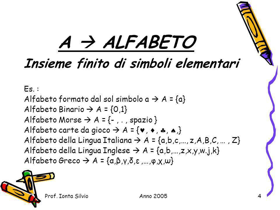 Prof.Ionta SilvioAnno 20054 A ALFABETO Insieme finito di simboli elementari Es.