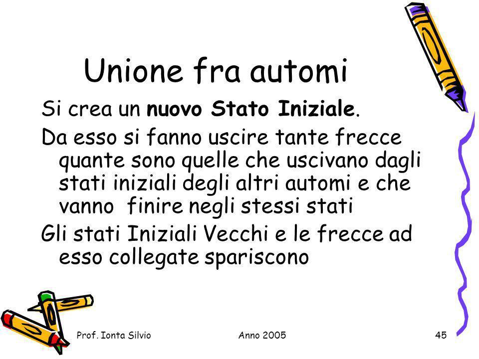 Prof.Ionta SilvioAnno 200545 Unione fra automi Si crea un nuovo Stato Iniziale.