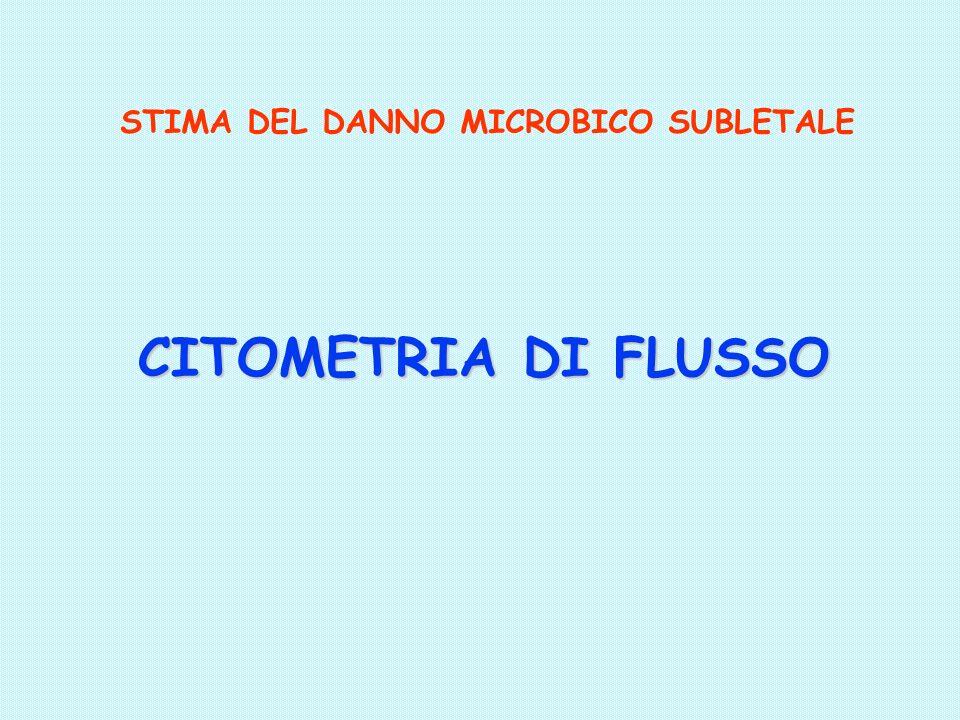 CITOMETRIA DI FLUSSO STIMA DEL DANNO MICROBICO SUBLETALE