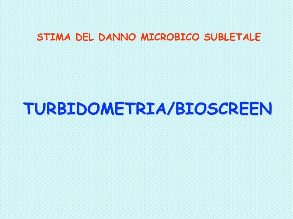TURBIDOMETRIA/BIOSCREEN STIMA DEL DANNO MICROBICO SUBLETALE